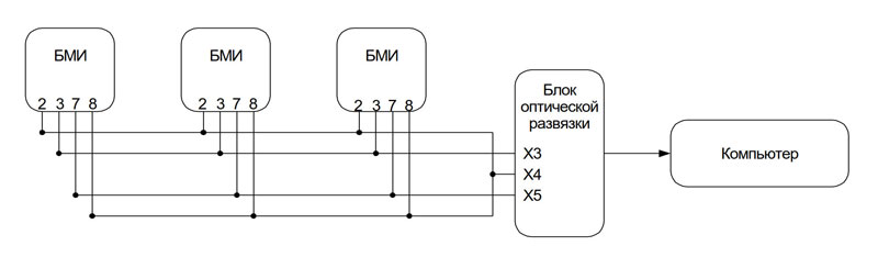 Схема подключения БОР-Ф-15.01 к автоматике старого образца