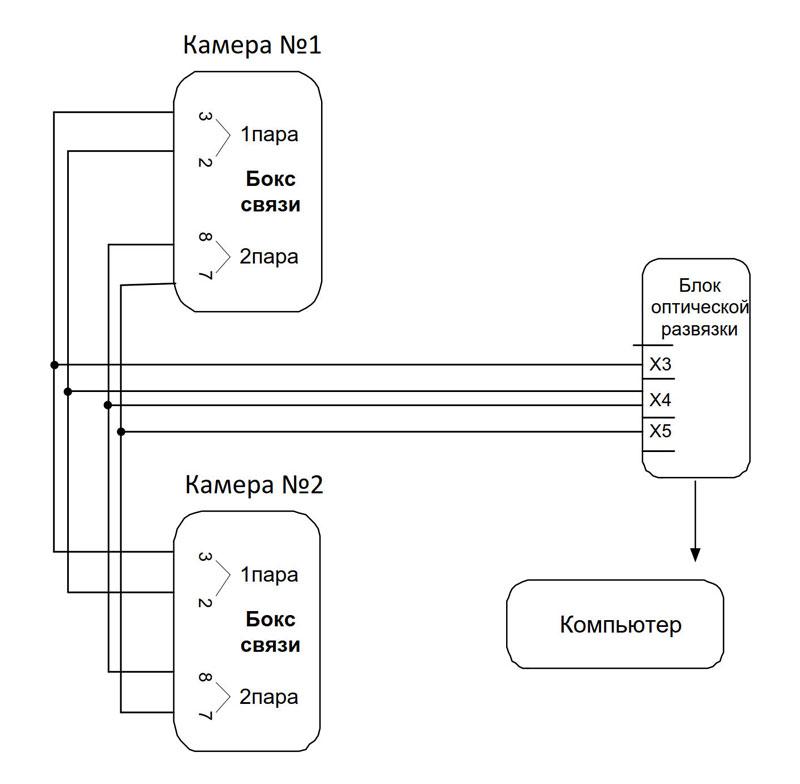 Схема подключения блока БОР-Ф-15.01 к компьютеру